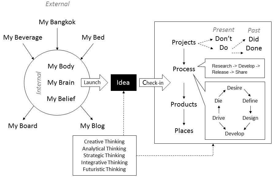 my-soft-thinking-framework