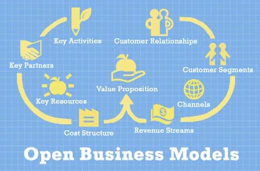 open-model