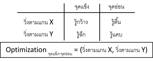 xaxis_4