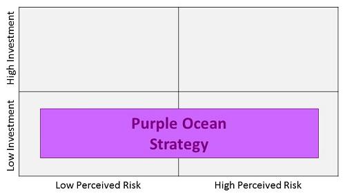 purple_ocean