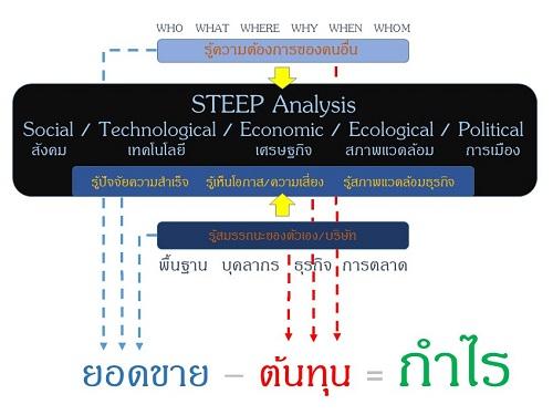 business_modern_trade_2